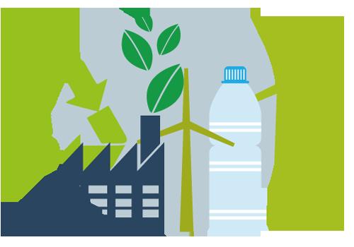 I+D+i en Medio Ambiente y Eco-innovación
